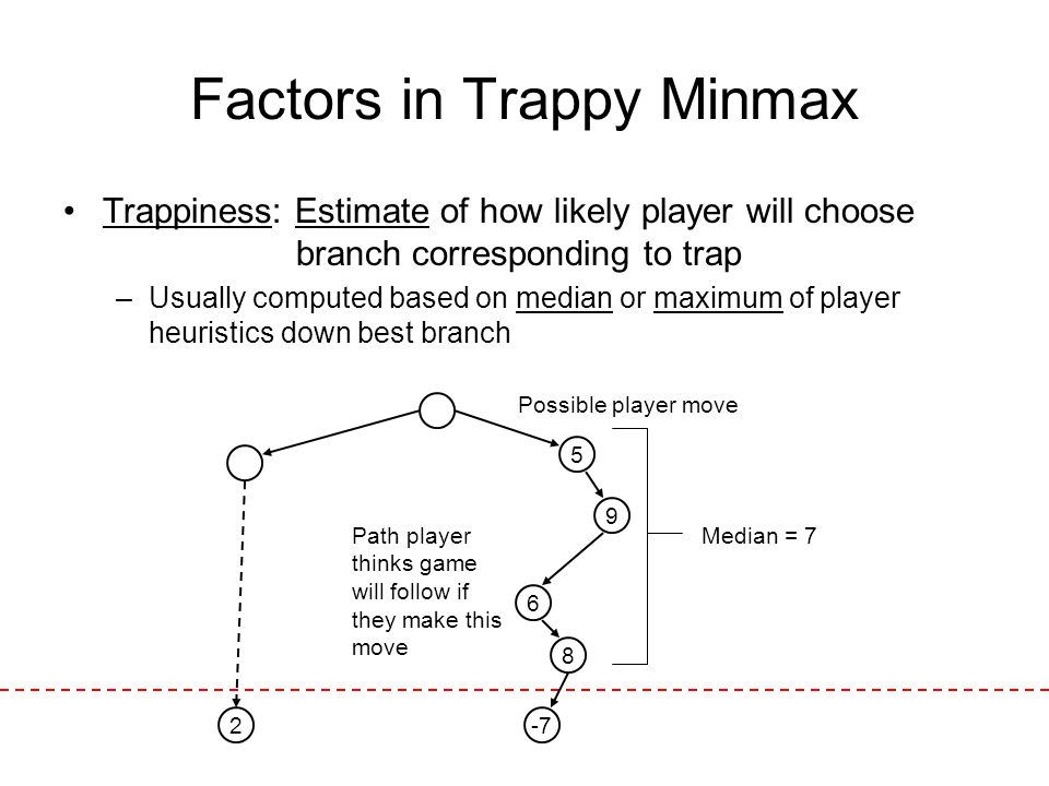 Factors in Trappy Minmax Trappiness: Estimate of how likely player will choose branch corresponding to trap –Usually computed based on median or maximum of player heuristics down best branch Possible player move Path player thinks game will follow if they make this move 6 Median = 7 2