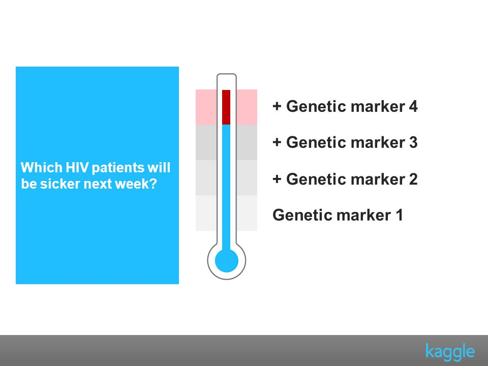 + Genetic marker 4 Genetic marker 1 + Genetic marker 3 + Genetic marker 2 Which HIV patients will be sicker next week