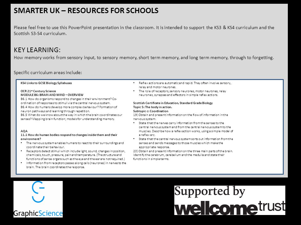 Smarter Uk Resources For Schools Please Feel Free To Use This Powerpoint Presentation In The