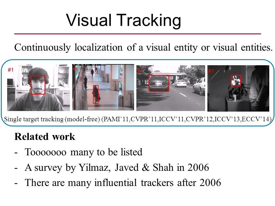 Visual Tracking Continuously localization of a visual entity or visual entities.