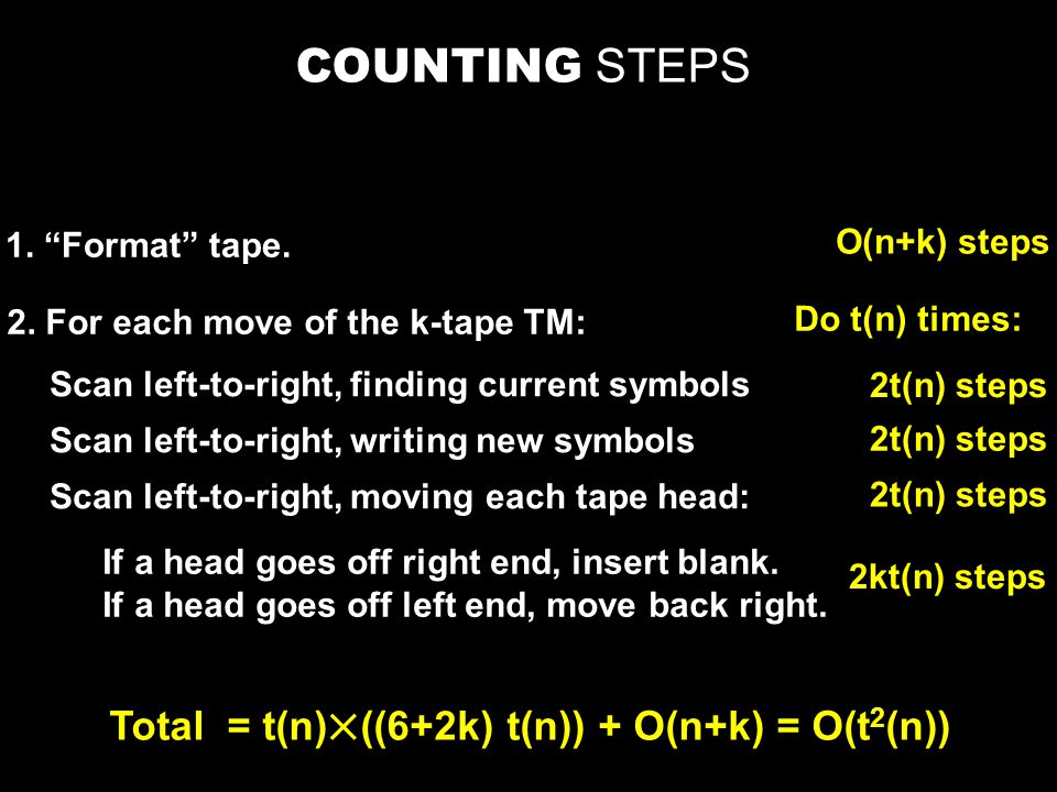 COUNTING STEPS 1. Format tape. If a head goes off right end, insert blank.