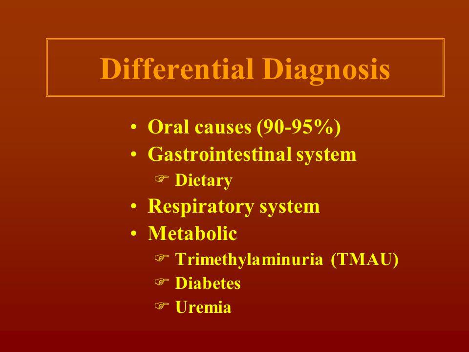 Clinical Case Presentation Building Blocks of Life Amino