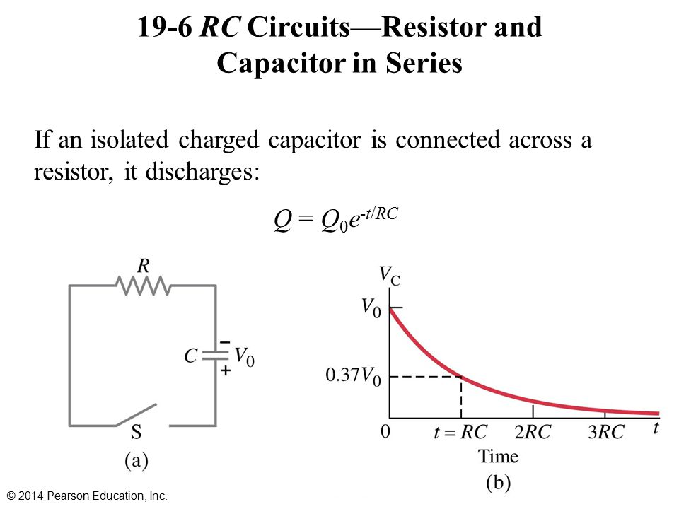 19-6 RC Circuits—Resistor and Capacitor in Series If an isolated charged capacitor is connected across a resistor, it discharges: Q = Q 0 e -t/RC © 2014 Pearson Education, Inc.