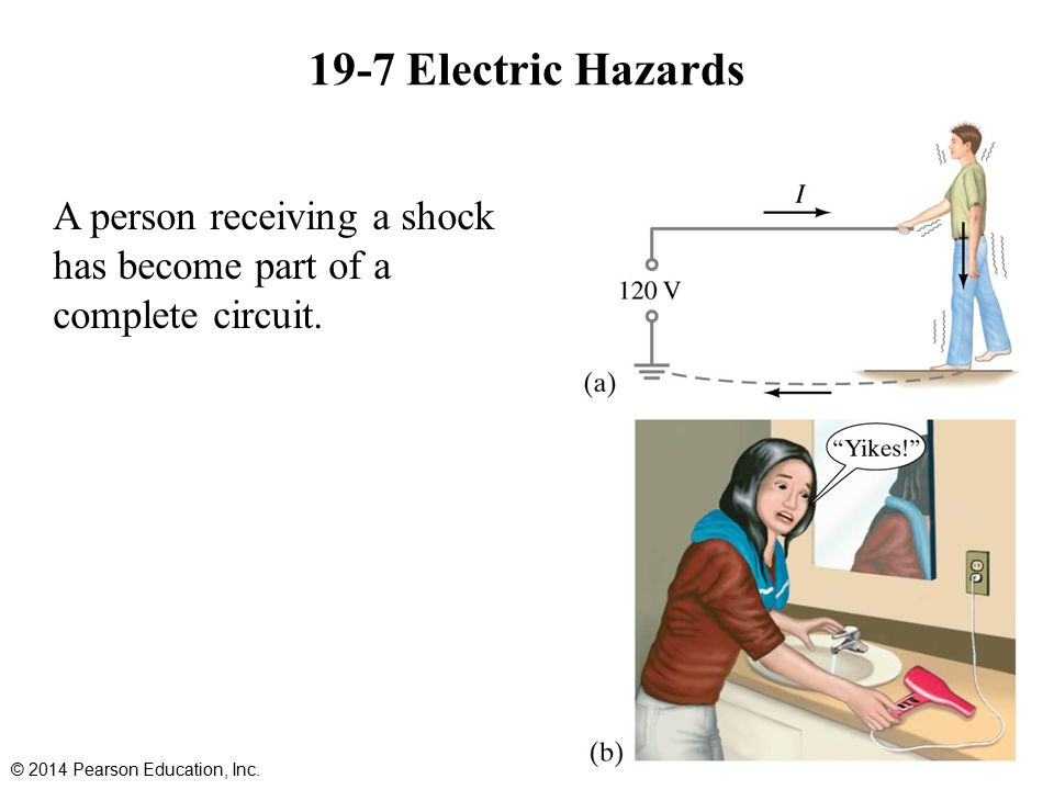 19-7 Electric Hazards A person receiving a shock has become part of a complete circuit.