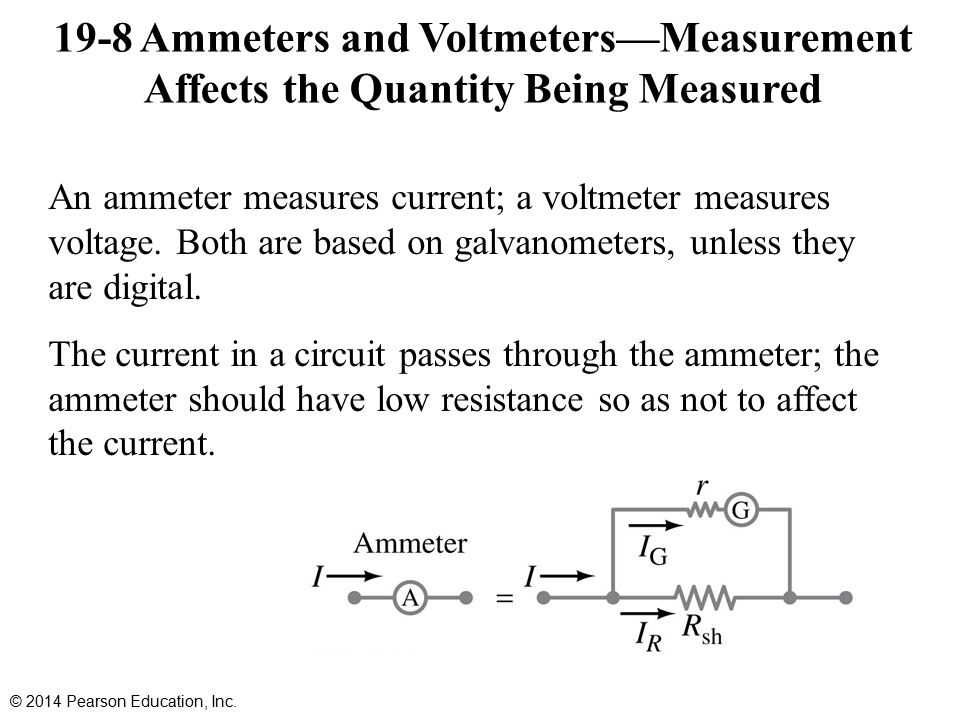 19-8 Ammeters and Voltmeters—Measurement Affects the Quantity Being Measured An ammeter measures current; a voltmeter measures voltage.