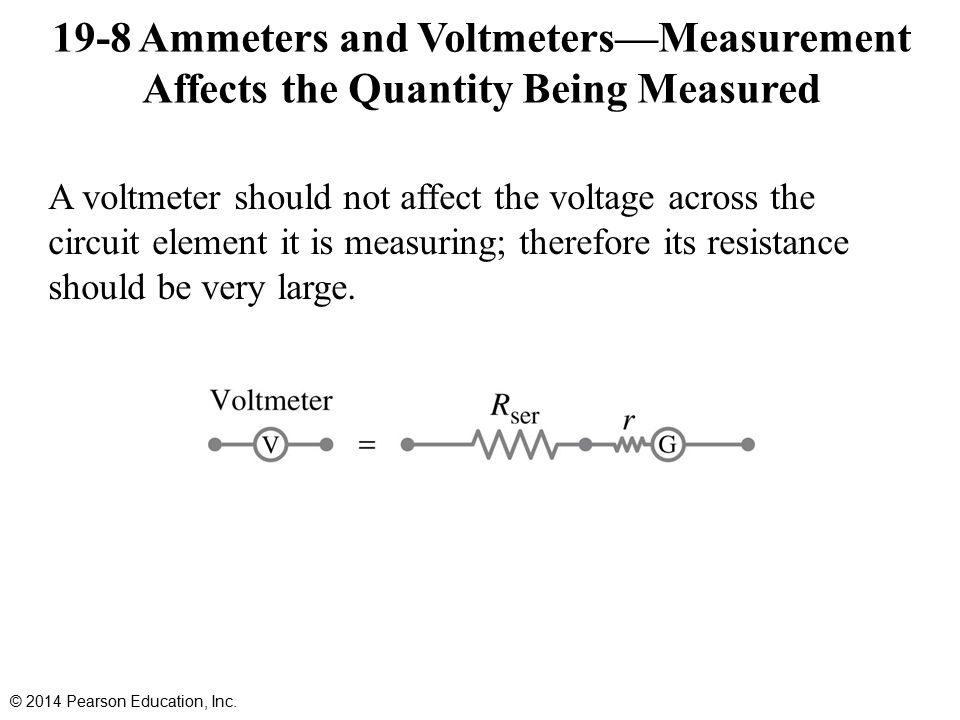 19-8 Ammeters and Voltmeters—Measurement Affects the Quantity Being Measured A voltmeter should not affect the voltage across the circuit element it is measuring; therefore its resistance should be very large.
