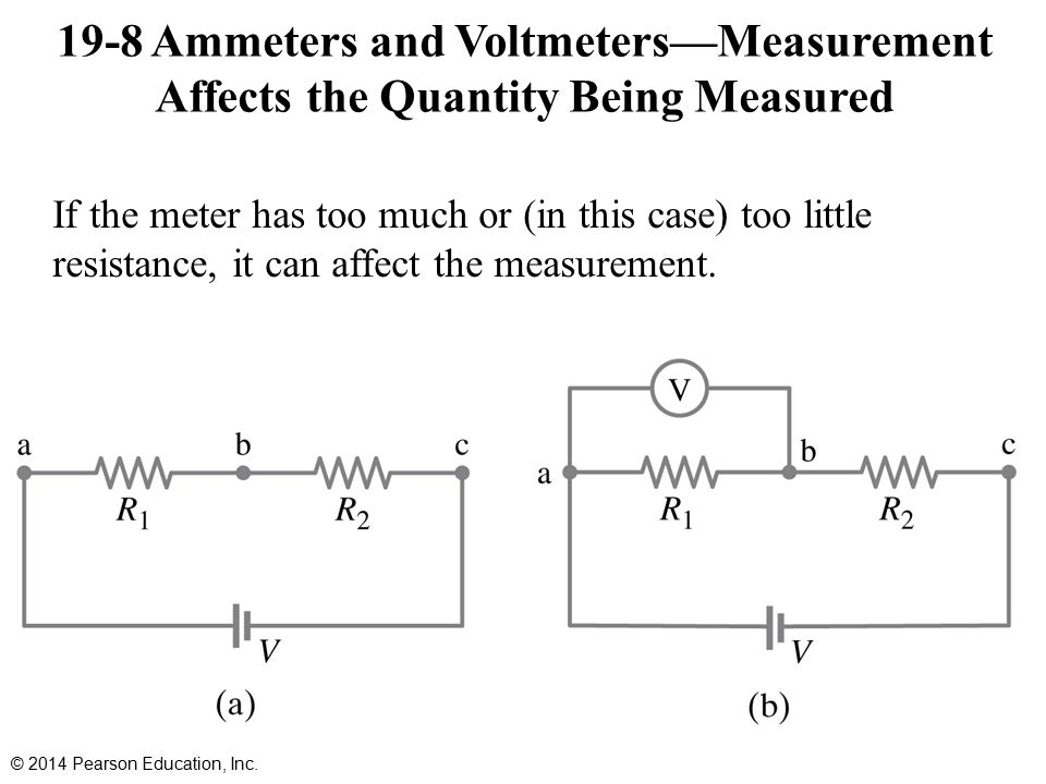 19-8 Ammeters and Voltmeters—Measurement Affects the Quantity Being Measured If the meter has too much or (in this case) too little resistance, it can affect the measurement.