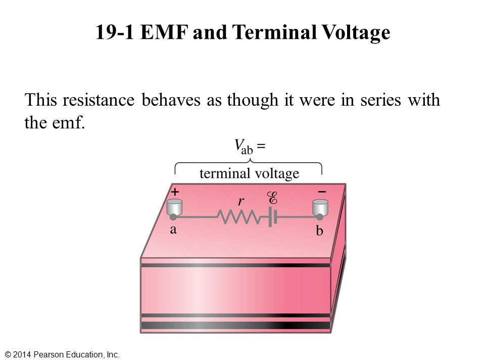 19-1 EMF and Terminal Voltage This resistance behaves as though it were in series with the emf.