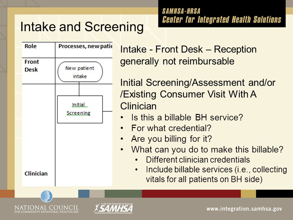 Intake and Screening Intake - Front Desk – Reception generally not reimbursable Initial Screening/Assessment and/or /Existing Consumer Visit With A Clinician Is this a billable BH service.