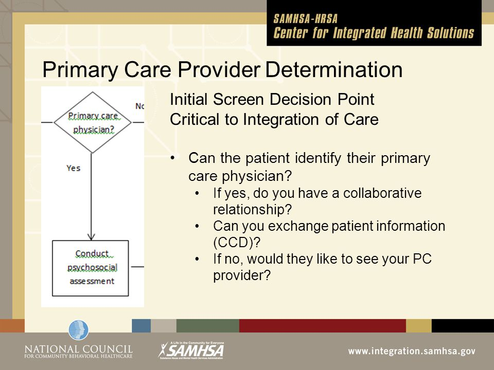 Primary Care Provider Determination Initial Screen Decision Point Critical to Integration of Care Can the patient identify their primary care physician.