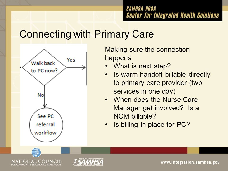 Connecting with Primary Care Making sure the connection happens What is next step.