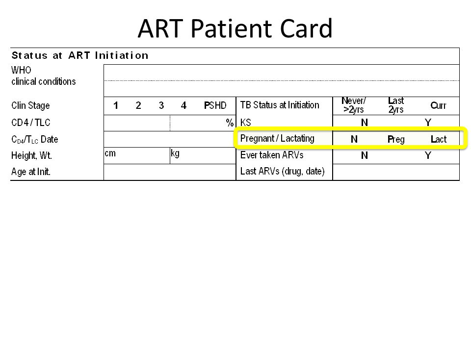 ART Patient Card