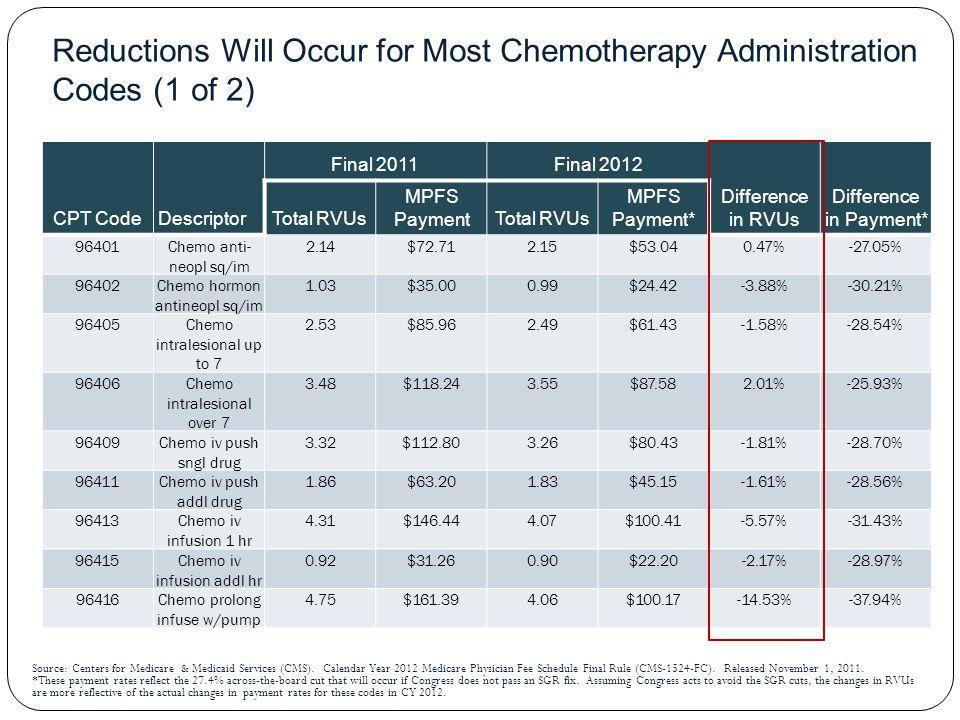 Bobbi Buell MBA Reimbursement Agenda onPoint Oncology LLC 2 What's