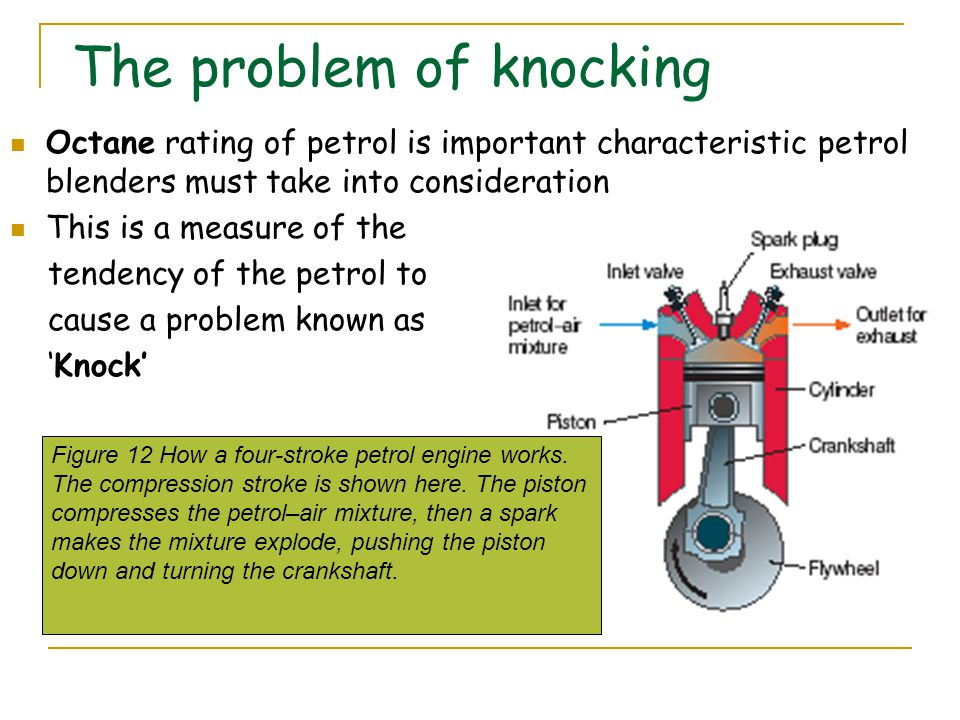 The problem of knocking Octane rating of petrol is important characteristic petrol blenders must take into consideration This is a measure of the tendency of the petrol to cause a problem known as 'Knock' Figure 12 How a four-stroke petrol engine works.