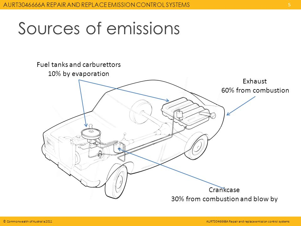 AURT A REPAIR AND REPLACE EMISSION CONTROL SYSTEMS 5 © Commonwealth of Australia 2011AURT A Repair and replace emission control systems Sources of emissions Fuel tanks and carburettors 10% by evaporation Crankcase 30% from combustion and blow by Exhaust 60% from combustion