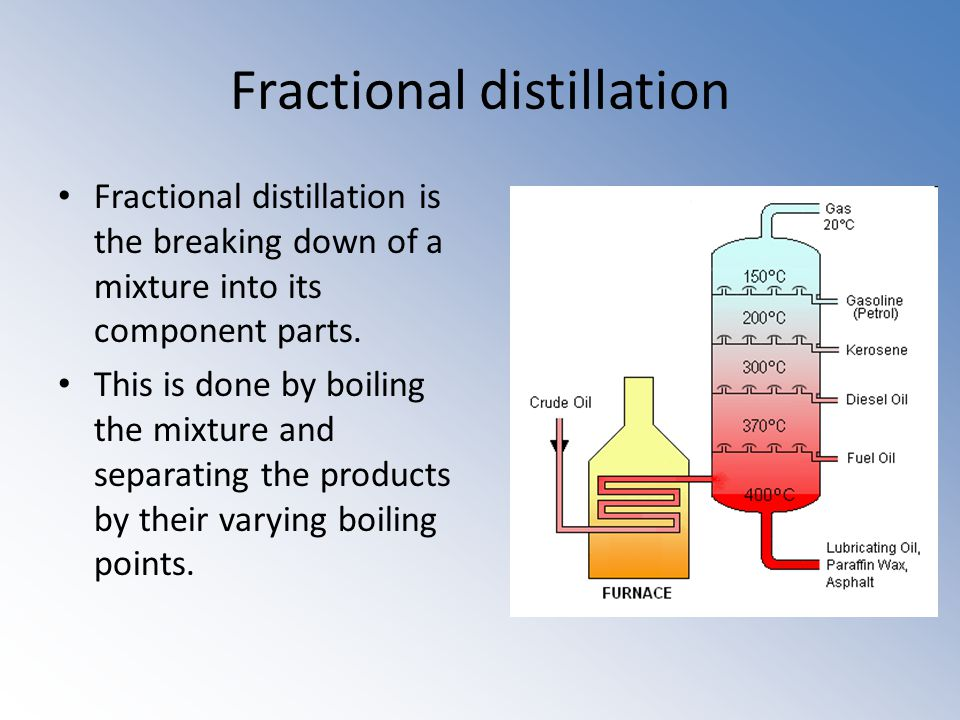 Fractional distillation Fractional distillation is the breaking down of a mixture into its component parts.