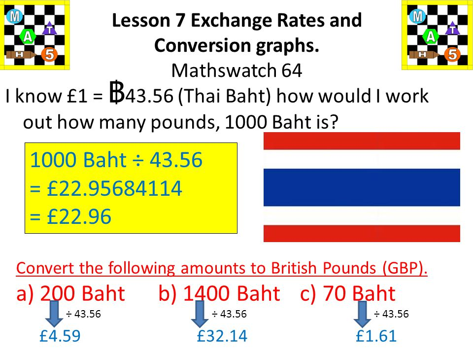 Lesson 7 Exchange Rates And Conversion Graphs Mathswatch Ppt Download