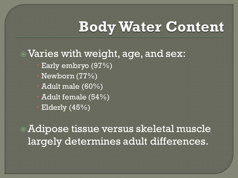  Varies with weight, age, and sex:  Early embryo (97%)  Newborn (77%)  Adult male (60%)  Adult female (54%)  Elderly (45%)  Adipose tissue versus skeletal muscle largely determines adult differences.