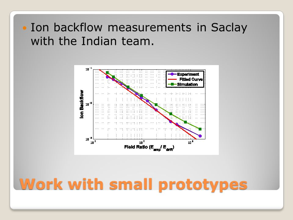 Work with small prototypes Full equipment of the SINP lab for small detector studies, and procuration of Micromegas detectors by the Saclay team Study of various gaps and geometry and comparison with simulation 2 publications (NIM and JINST)