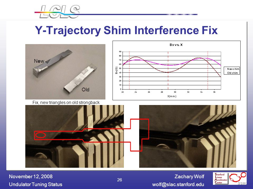 Zachary Wolf Undulator Tuning November 12, Y-Trajectory Shim Interference Fix Old New Fix, new triangles on old strongback