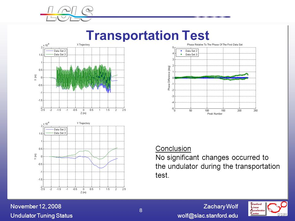 Zachary Wolf Undulator Tuning November 12, Transportation Test Conclusion No significant changes occurred to the undulator during the transportation test.