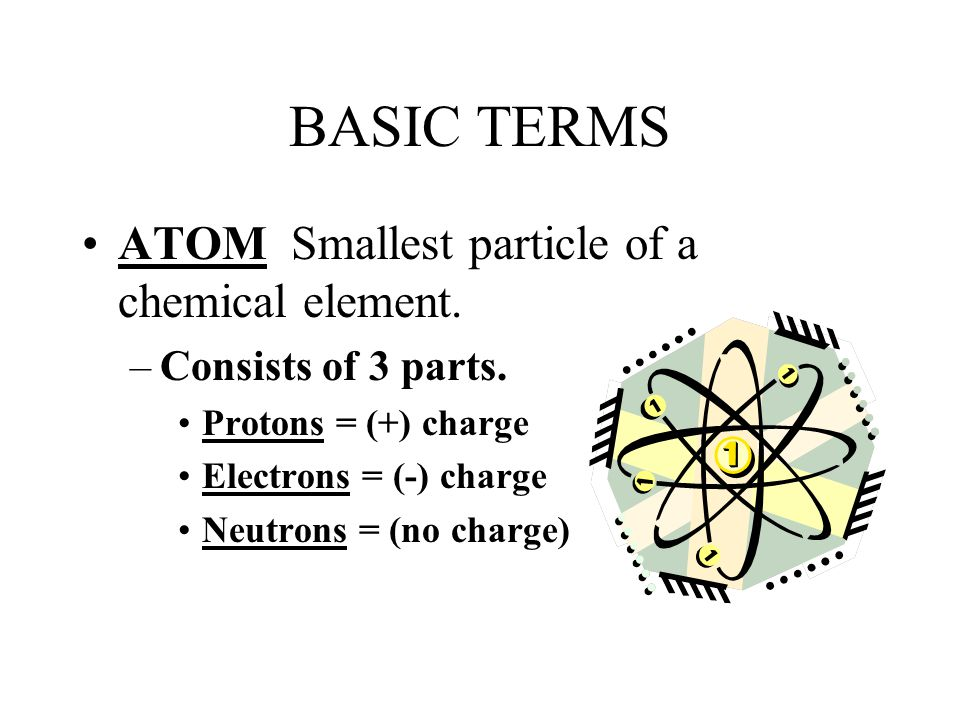 BASIC TERMS ATOM Smallest particle of a chemical element.