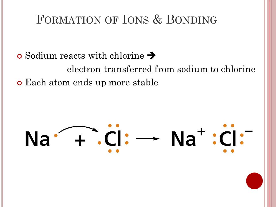 F ORMATION OF I ONS & B ONDING Sodium reacts with chlorine  electron transferred from sodium to chlorine Each atom ends up more stable