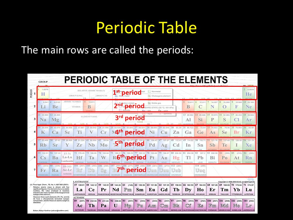 Periodic Table The main rows are called the periods: 1 st period 2 nd period 3 rd period 4 th period 5 th period 6 th period 7 th period