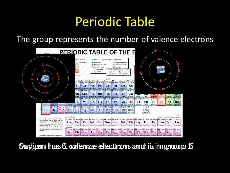 Periodic Table The group represents the number of valence electrons Oxygen has 6 valence electrons and is in group 6 Group 6 Sodium has 1 valence electron and is in group 1 Group 1