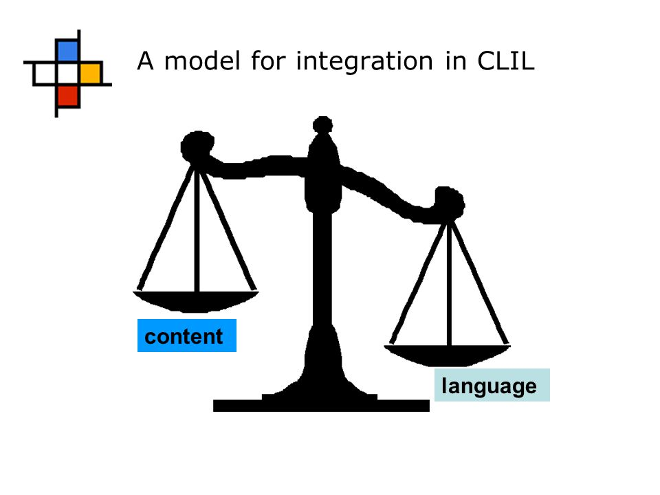 A model for integration in CLIL content language