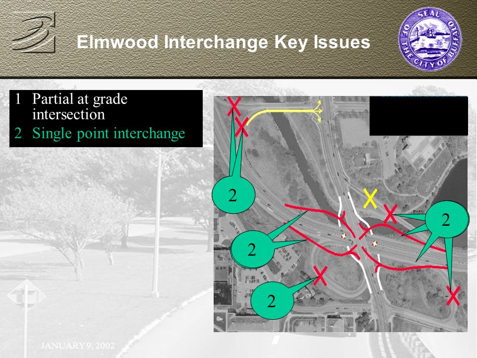 JANUARY 9, Partial at grade intersection 2Single point interchange Elmwood Interchange Key Issues
