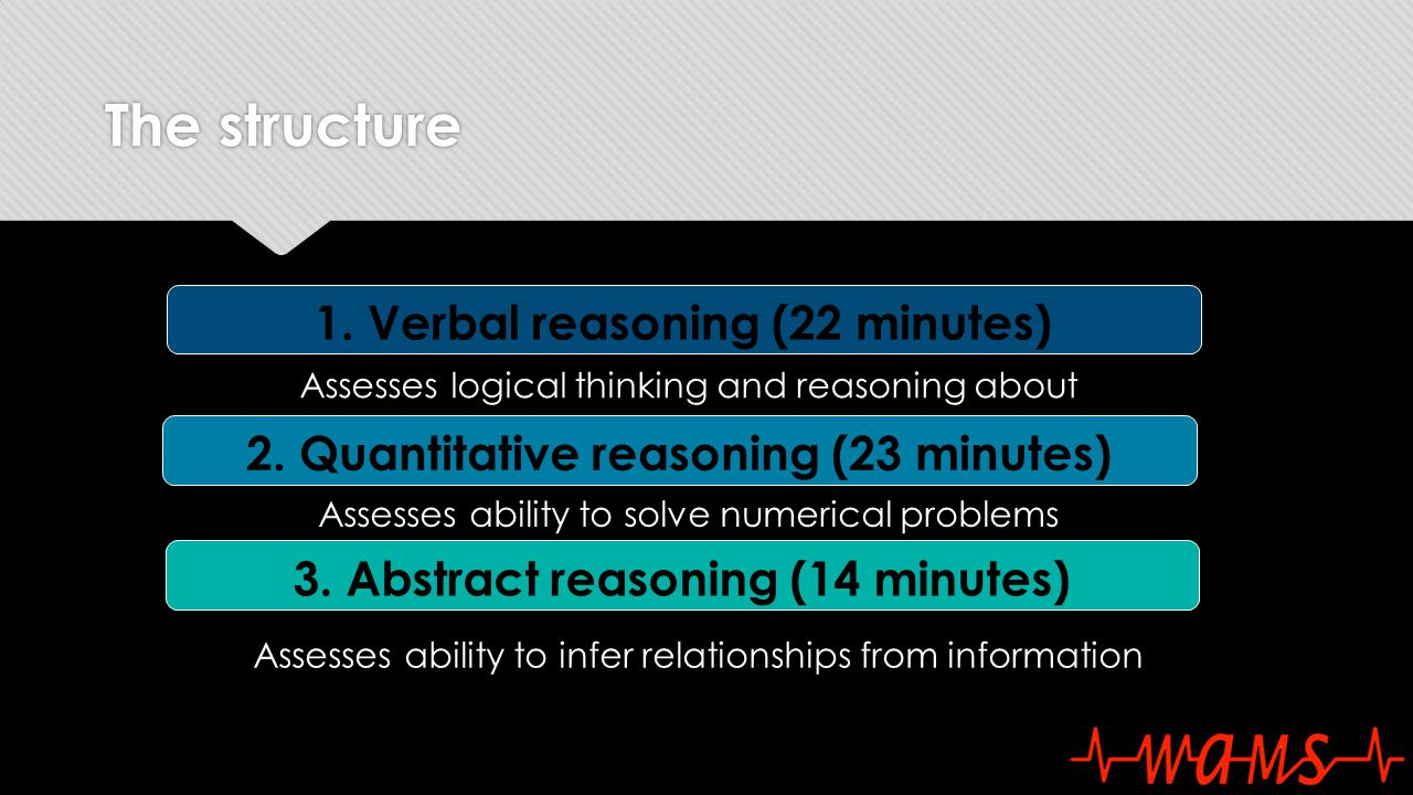 Introduction to the UKCAT  What is the UKCAT? UK Clinical Aptitude