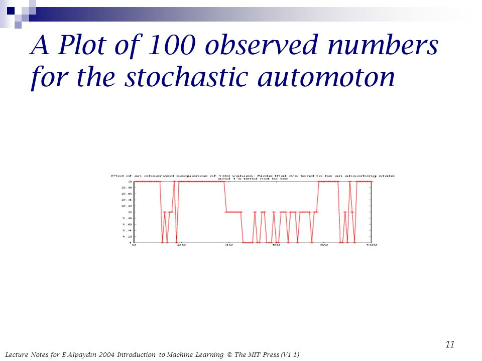 Lecture Notes for E Alpaydın 2004 Introduction to Machine Learning © The MIT Press (V1.1) 11 A Plot of 100 observed numbers for the stochastic automoton