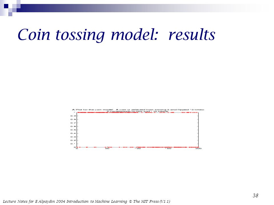 Lecture Notes for E Alpaydın 2004 Introduction to Machine Learning © The MIT Press (V1.1) 38 Coin tossing model: results