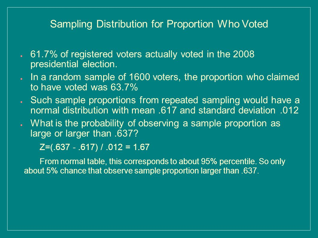 Sampling Distribution for Proportion Who Voted ● 61.7% of registered voters actually voted in the 2008 presidential election.