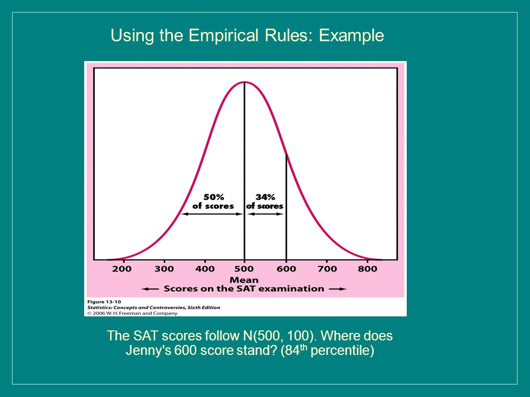 Using the Empirical Rules: Example The SAT scores follow N(500, 100).