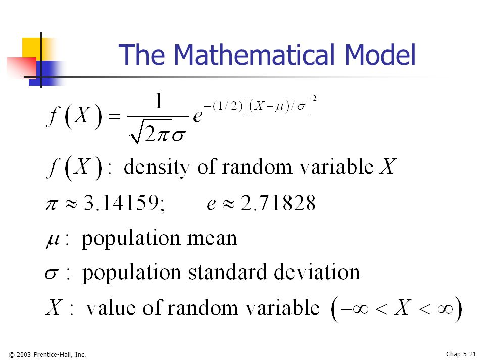 © 2003 Prentice-Hall, Inc. Chap 5-21 The Mathematical Model