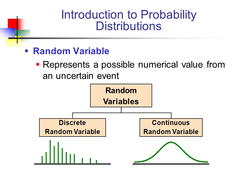 Introduction to Probability Distributions  Random Variable  Represents a possible numerical value from an uncertain event Random Variables Discrete Random Variable Continuous Random Variable
