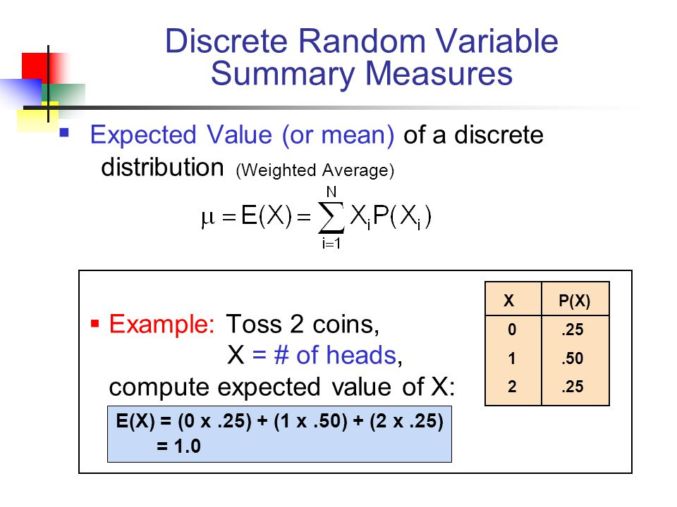 Discrete Random Variable Summary Measures  Expected Value (or mean) of a discrete distribution (Weighted Average)  Example: Toss 2 coins, X = # of heads, compute expected value of X: E(X) = (0 x.25) + (1 x.50) + (2 x.25) = 1.0 X P(X)