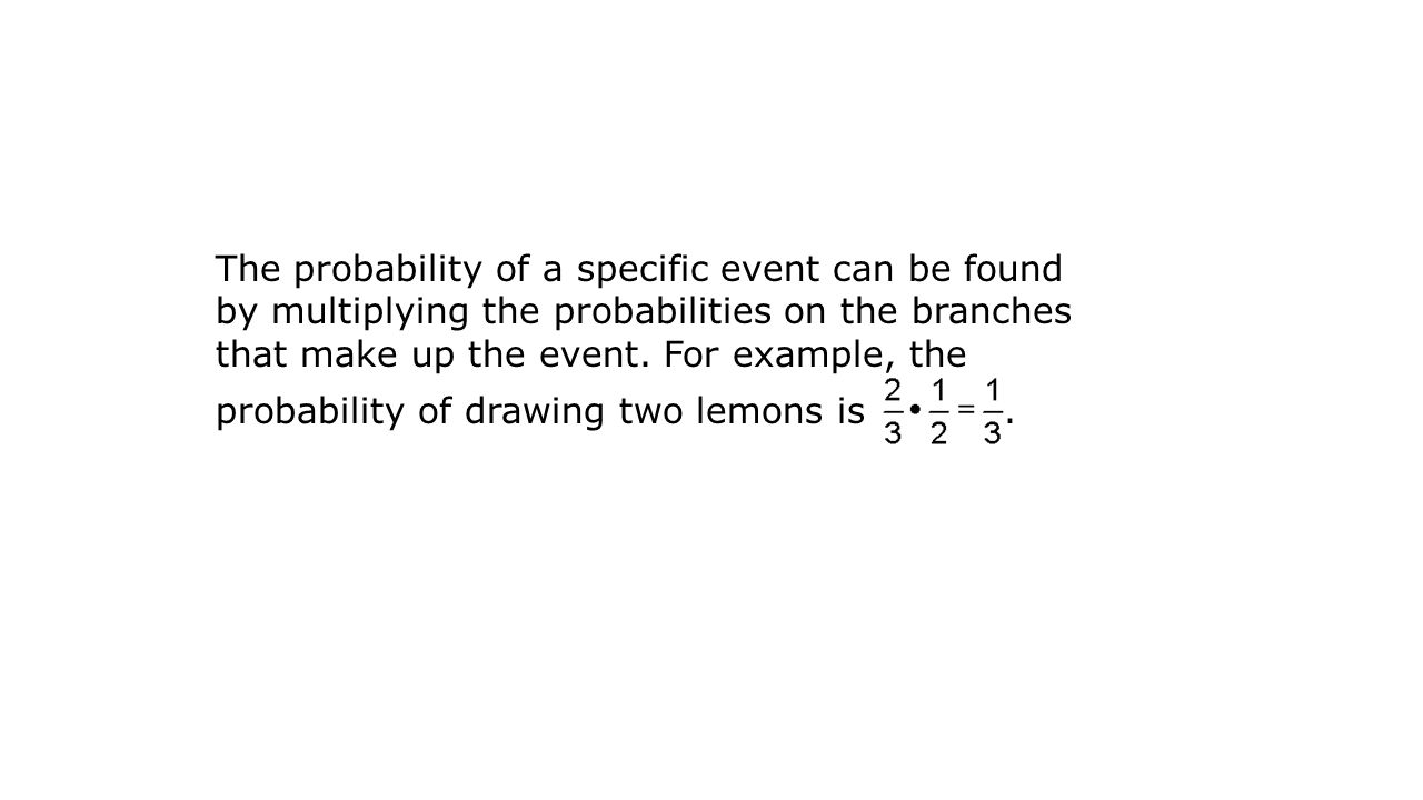 The probability of a specific event can be found by multiplying the probabilities on the branches that make up the event.
