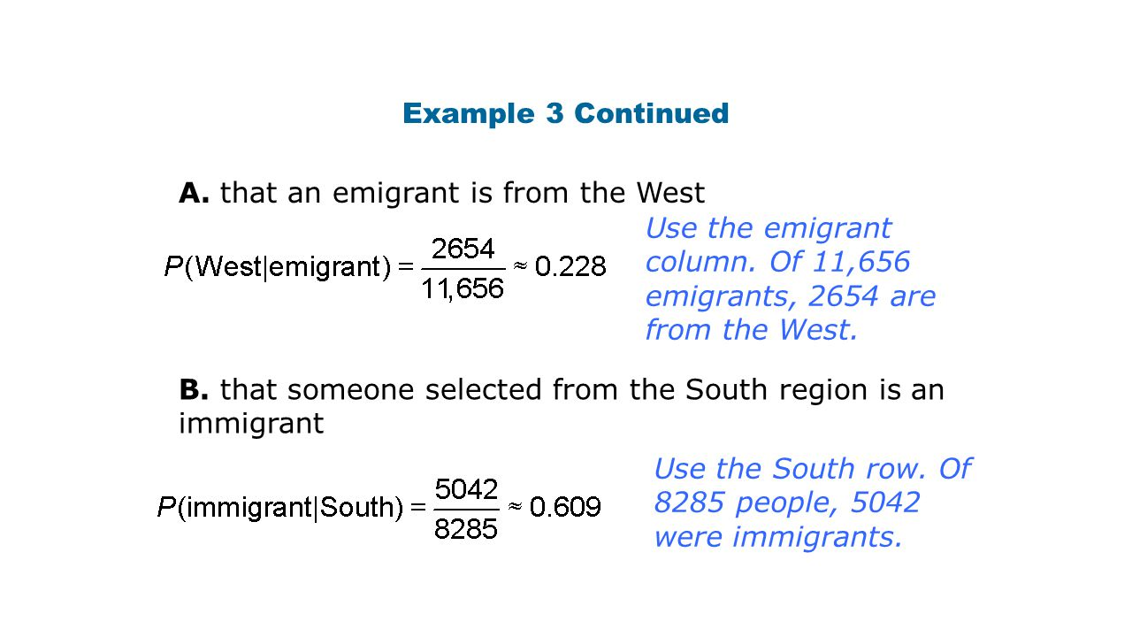 Example 3 Continued A. that an emigrant is from the West Use the emigrant column.