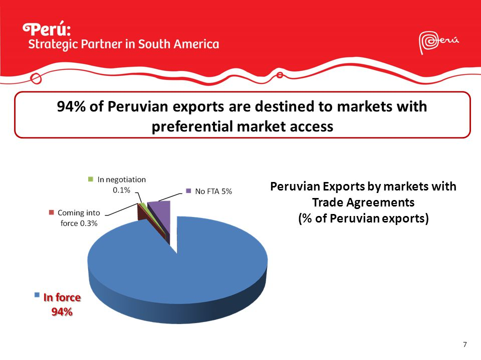 Peru On Todays World Stage Coherent And Responsible