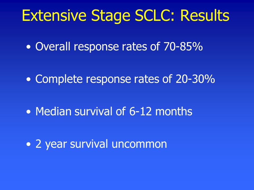 Extensive Stage SCLC: Results Overall response rates of 70-85% Complete response rates of 20-30% Median survival of 6-12 months 2 year survival uncommon