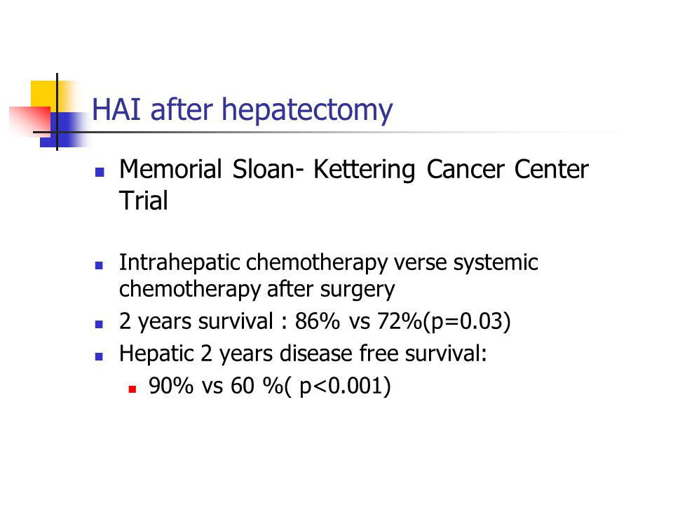 HAI after hepatectomy Memorial Sloan- Kettering Cancer Center Trial Intrahepatic chemotherapy verse systemic chemotherapy after surgery 2 years survival : 86% vs 72%(p=0.03) Hepatic 2 years disease free survival: 90% vs 60 %( p<0.001)