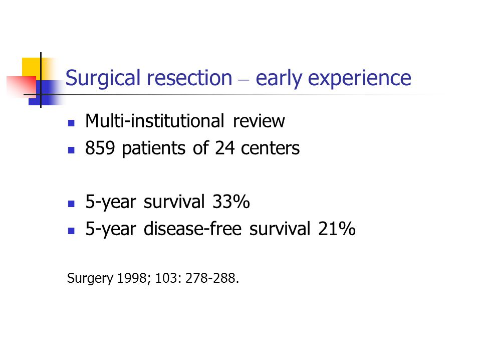 Surgical resection – early experience Multi-institutional review 859 patients of 24 centers 5-year survival 33% 5-year disease-free survival 21% Surgery 1998; 103: