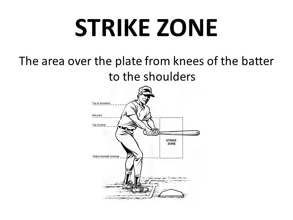 STRIKE ZONE The area over the plate from knees of the batter to the shoulders