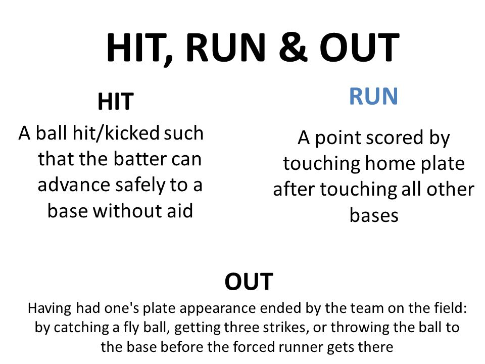 HIT, RUN & OUT HIT A ball hit/kicked such that the batter can advance safely to a base without aid OUT Having had one s plate appearance ended by the team on the field: by catching a fly ball, getting three strikes, or throwing the ball to the base before the forced runner gets there RUN A point scored by touching home plate after touching all other bases