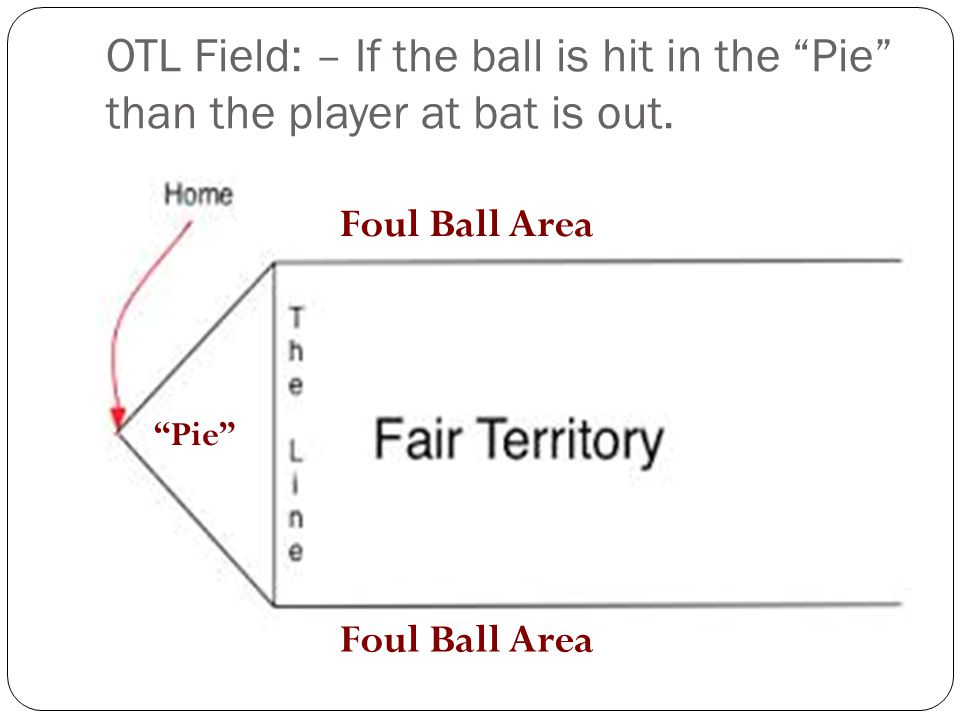 OTL Field: – If the ball is hit in the Pie than the player at bat is out. Pie Foul Ball Area