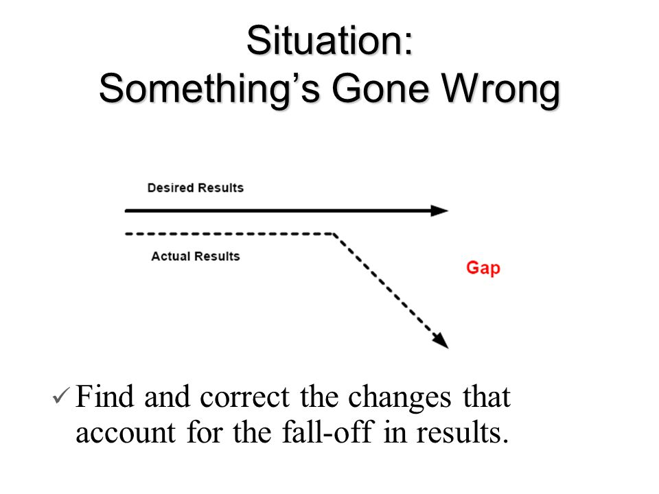 Situation: Something's Gone Wrong Find and correct the changes that account for the fall-off in results.