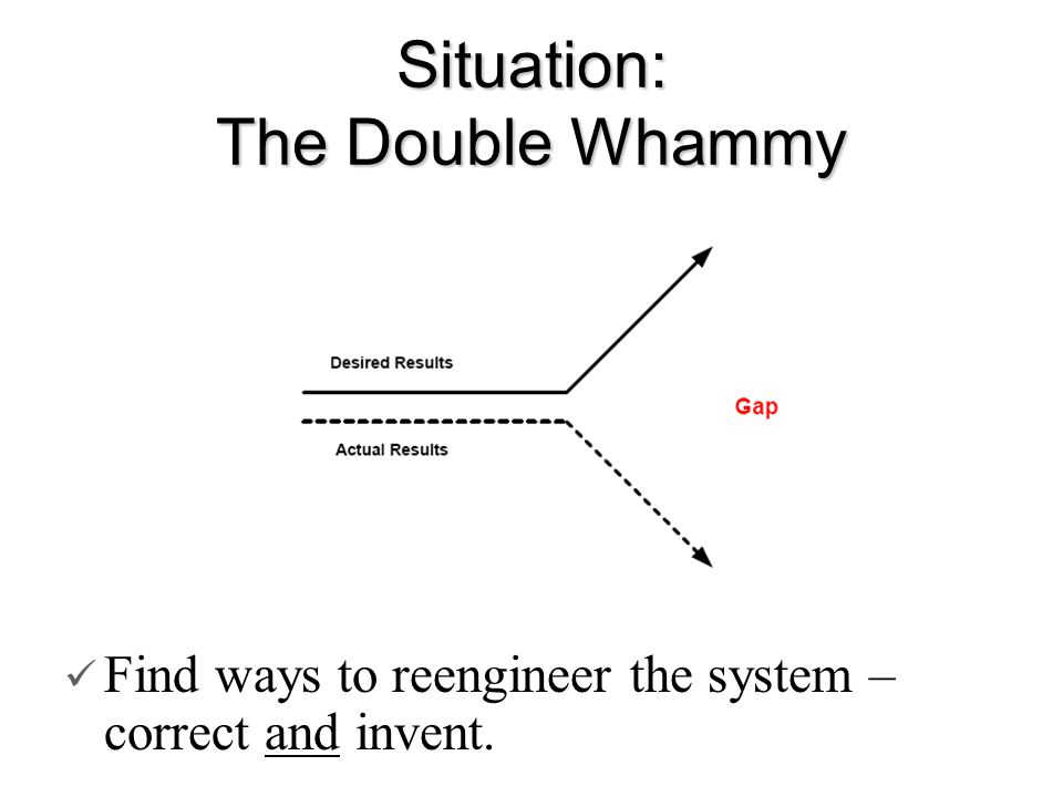 Situation: The Double Whammy Find ways to reengineer the system – correct and invent.